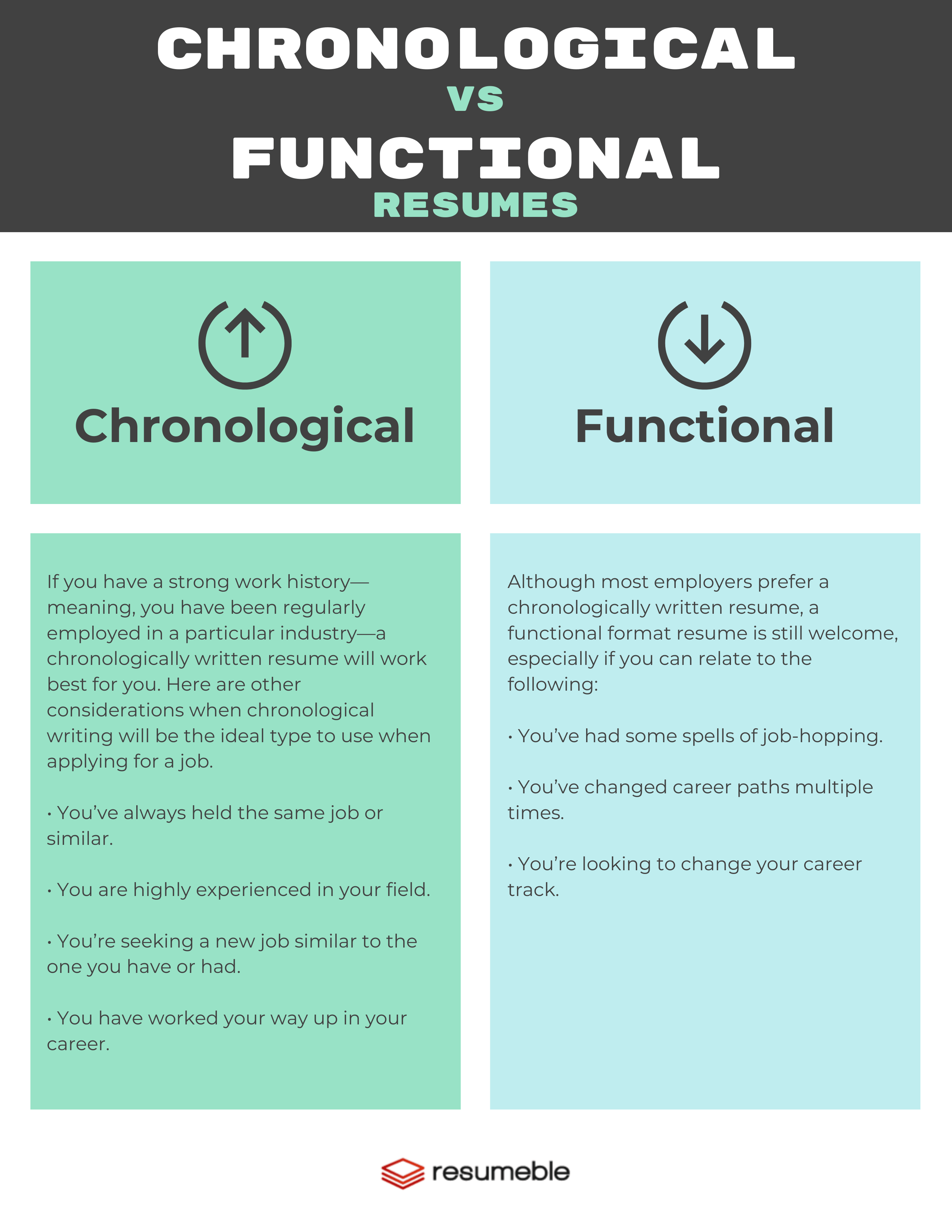 Chronological vs Functional Resumes