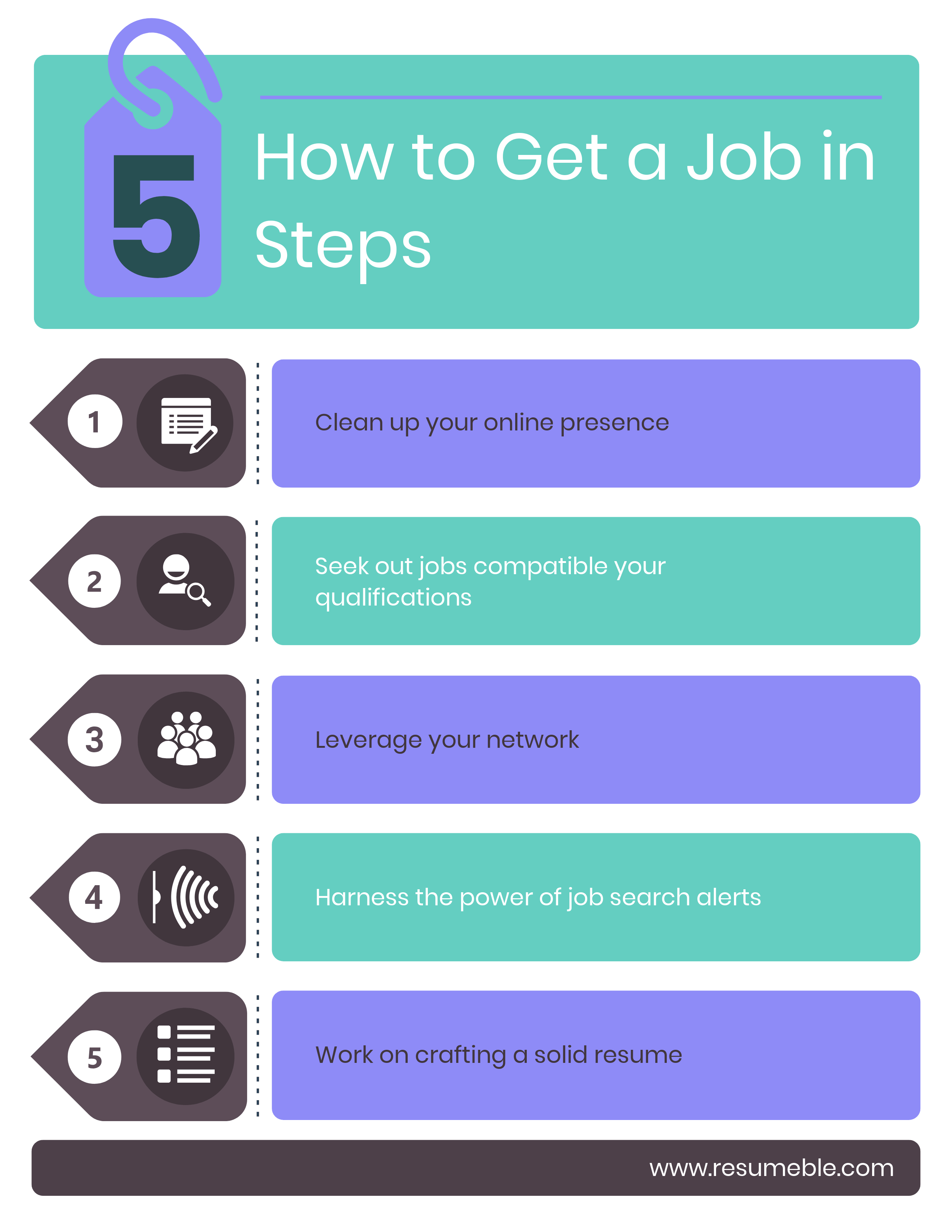 how to get a job fast