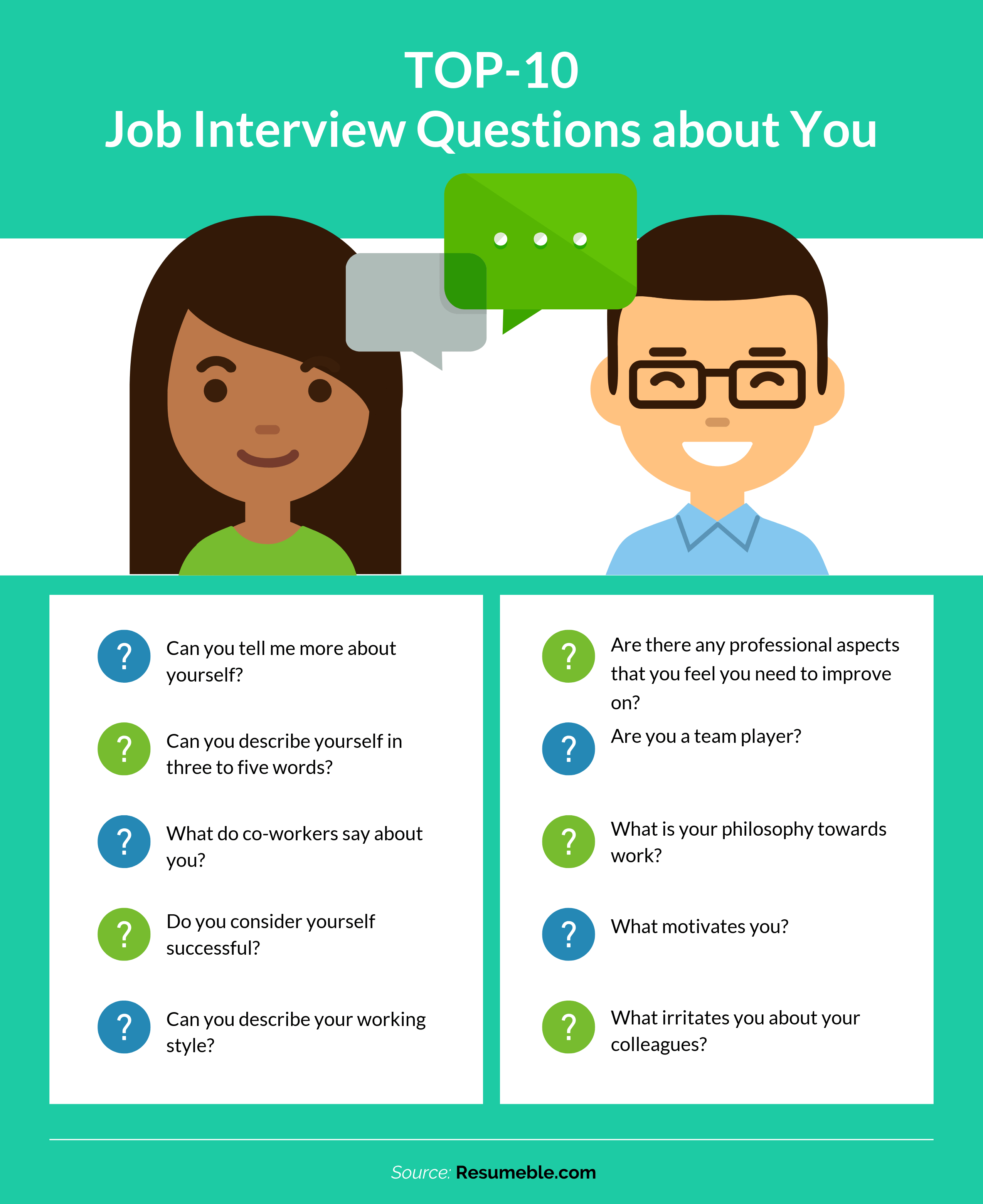 job interview questions about you