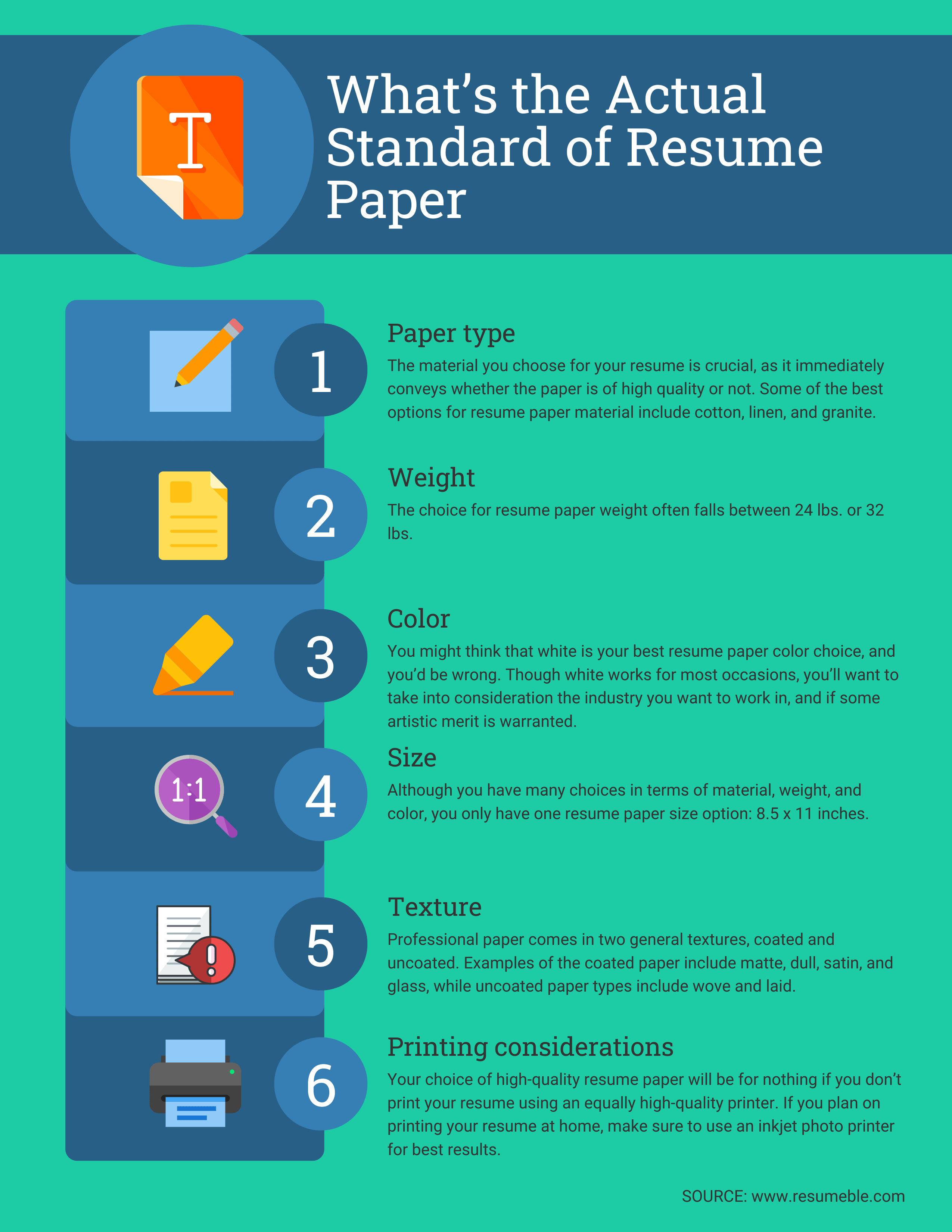 Standard resume paper weight custom writer service for phd