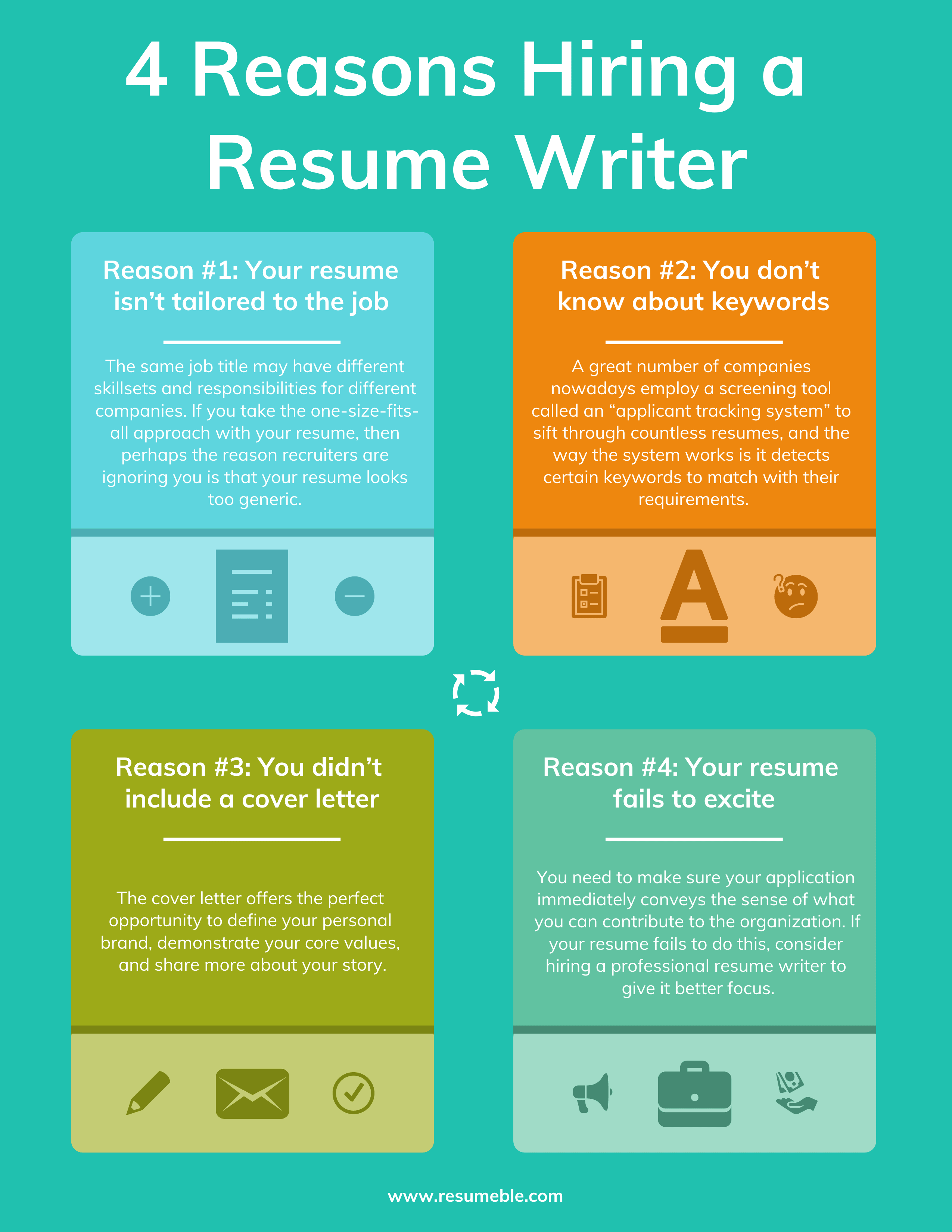 fix my resume - hire a resume writer
