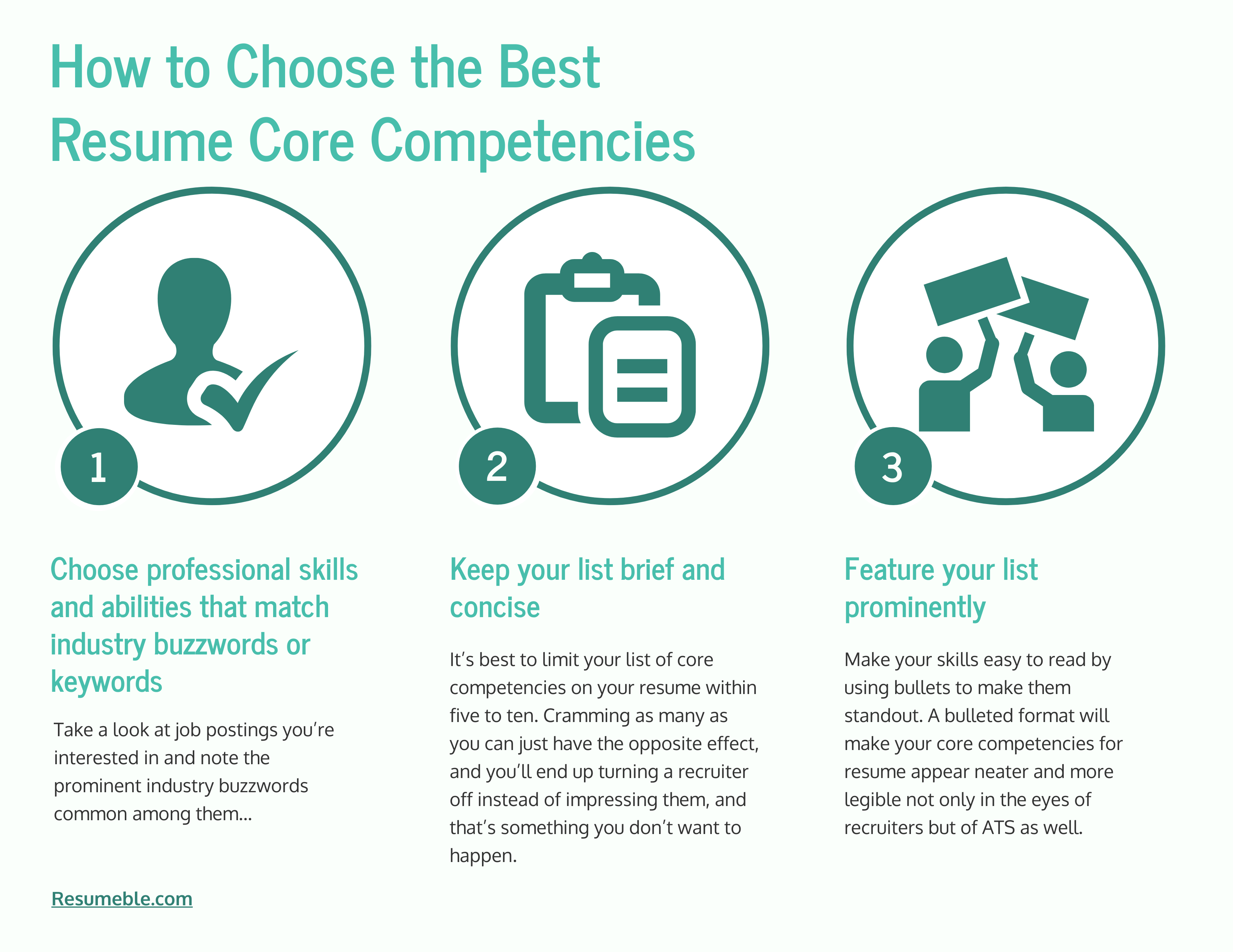 the best core competencies for resume infographic