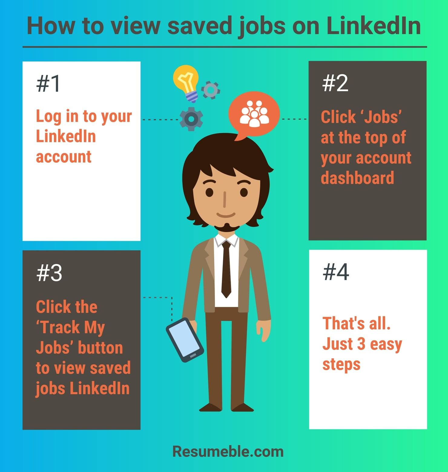 Linkedin saved jobs
